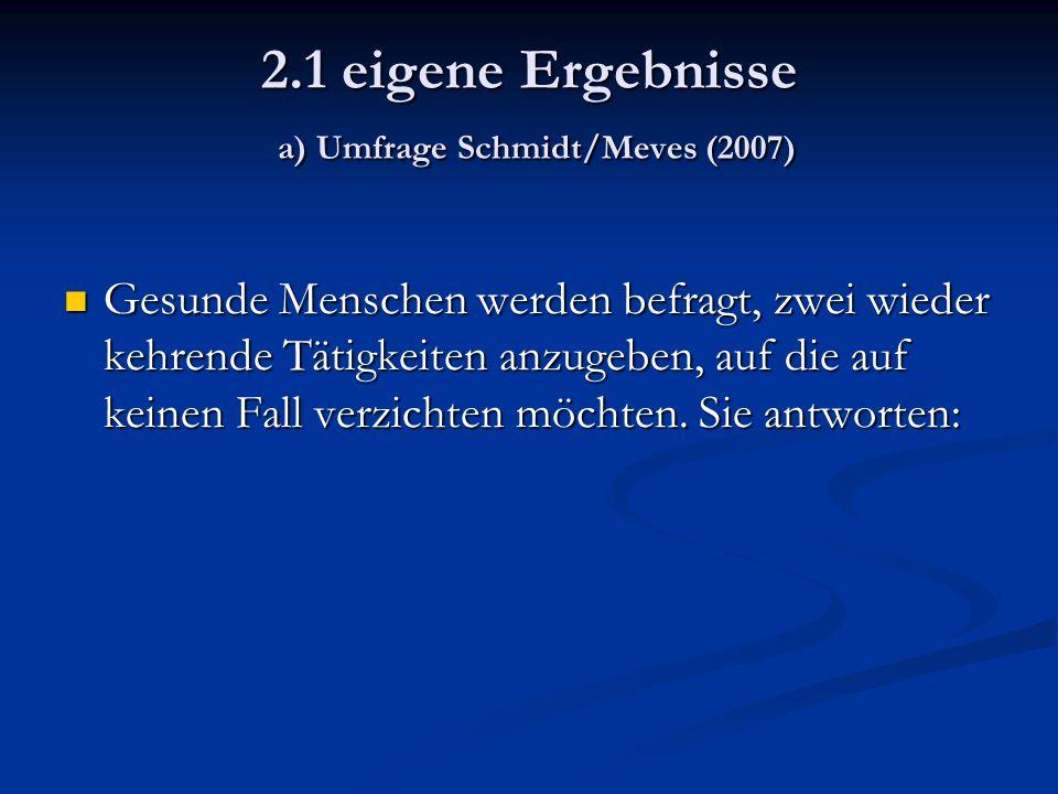 2.1 eigene Ergebnisse a) Umfrage Schmidt/Meves (2007) Gesunde Menschen werden befragt, zwei wieder kehrende Tätigkeiten anzugeben, auf die auf keinen Fall verzichten möchten.