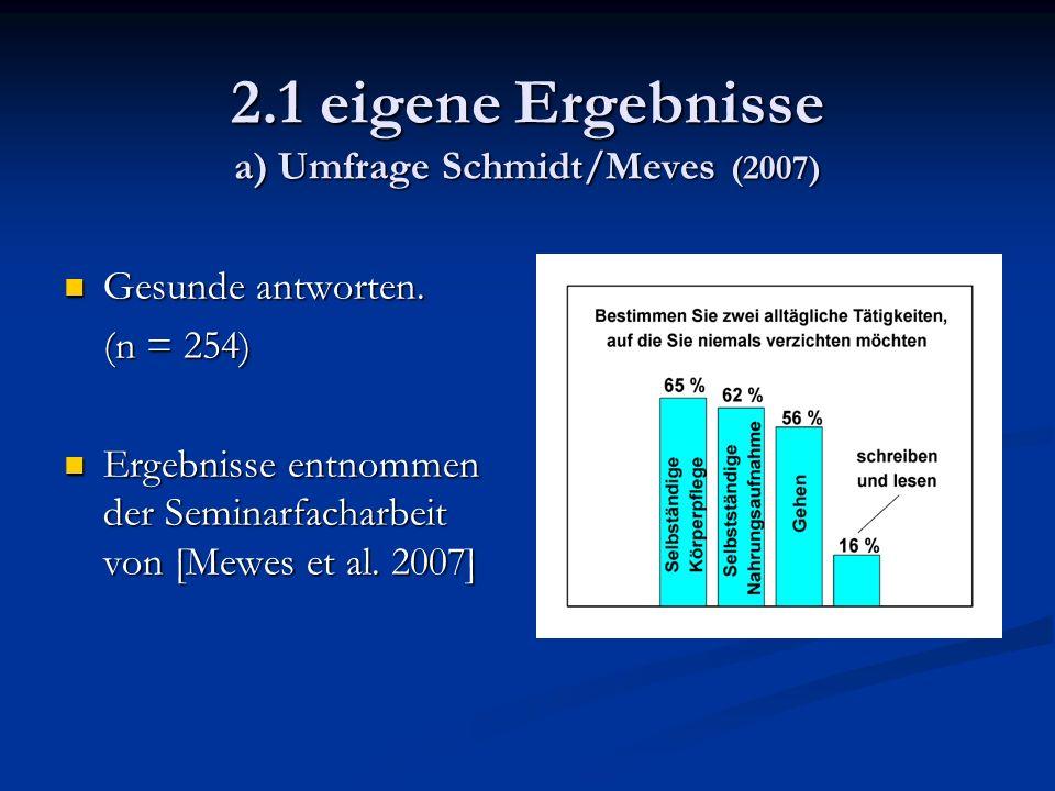 2.1 eigene Ergebnisse a) Umfrage Schmidt/Meves (2007) Gesunde antworten.