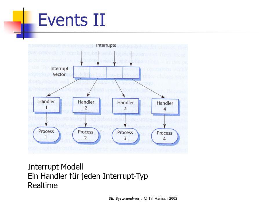 SE: Systementwurf, © Till Hänisch 2003 Events II Interrupt Modell Ein Handler für jeden Interrupt-Typ Realtime