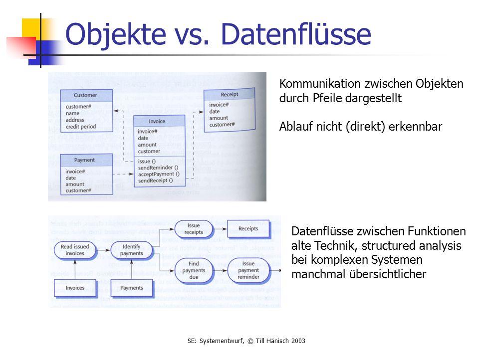 SE: Systementwurf, © Till Hänisch 2003 Objekte vs.