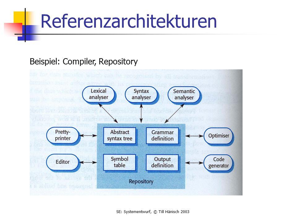 SE: Systementwurf, © Till Hänisch 2003 Referenzarchitekturen Beispiel: Compiler, Repository