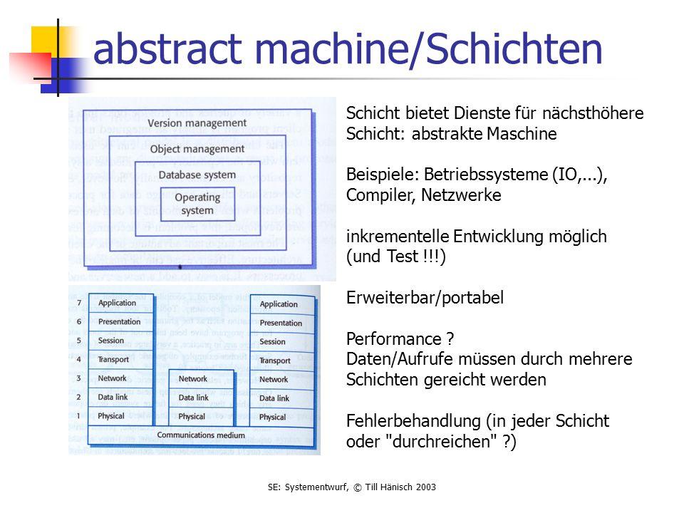 SE: Systementwurf, © Till Hänisch 2003 abstract machine/Schichten Schicht bietet Dienste für nächsthöhere Schicht: abstrakte Maschine Beispiele: Betriebssysteme (IO,...), Compiler, Netzwerke inkrementelle Entwicklung möglich (und Test !!!) Erweiterbar/portabel Performance .