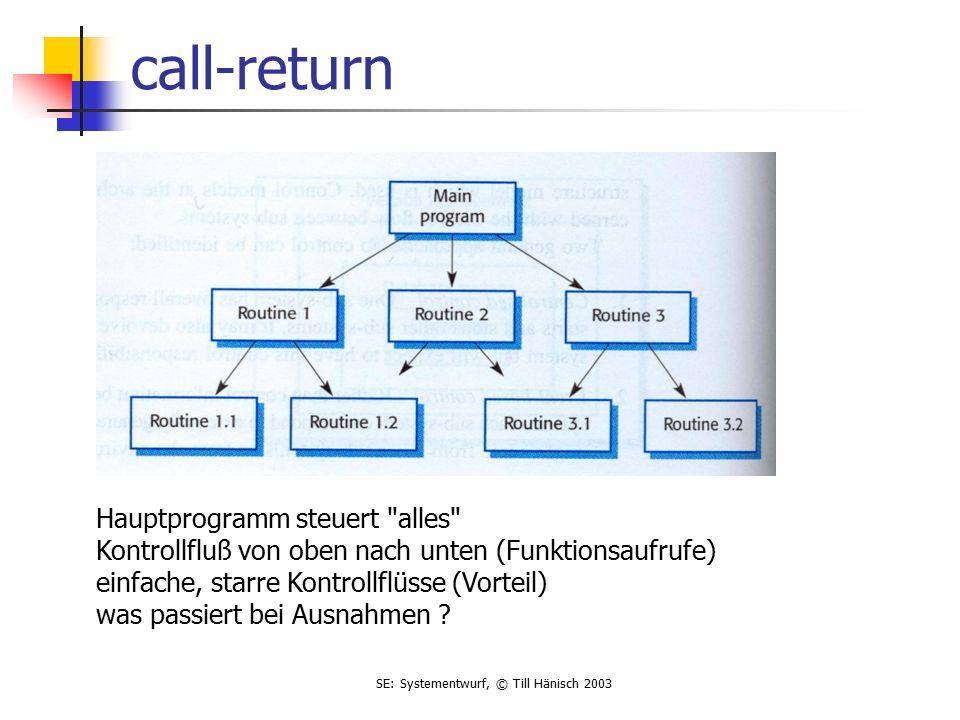 SE: Systementwurf, © Till Hänisch 2003 call-return Hauptprogramm steuert alles Kontrollfluß von oben nach unten (Funktionsaufrufe) einfache, starre Kontrollflüsse (Vorteil) was passiert bei Ausnahmen