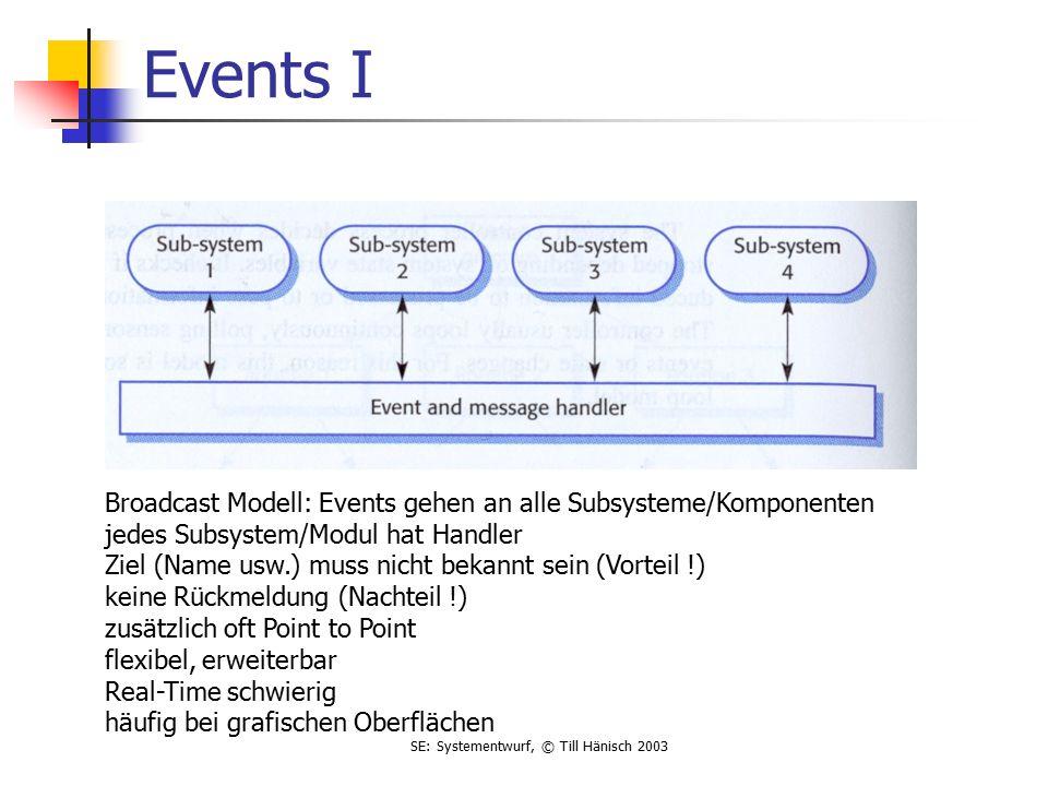 SE: Systementwurf, © Till Hänisch 2003 Events I Broadcast Modell: Events gehen an alle Subsysteme/Komponenten jedes Subsystem/Modul hat Handler Ziel (Name usw.) muss nicht bekannt sein (Vorteil !) keine Rückmeldung (Nachteil !) zusätzlich oft Point to Point flexibel, erweiterbar Real-Time schwierig häufig bei grafischen Oberflächen