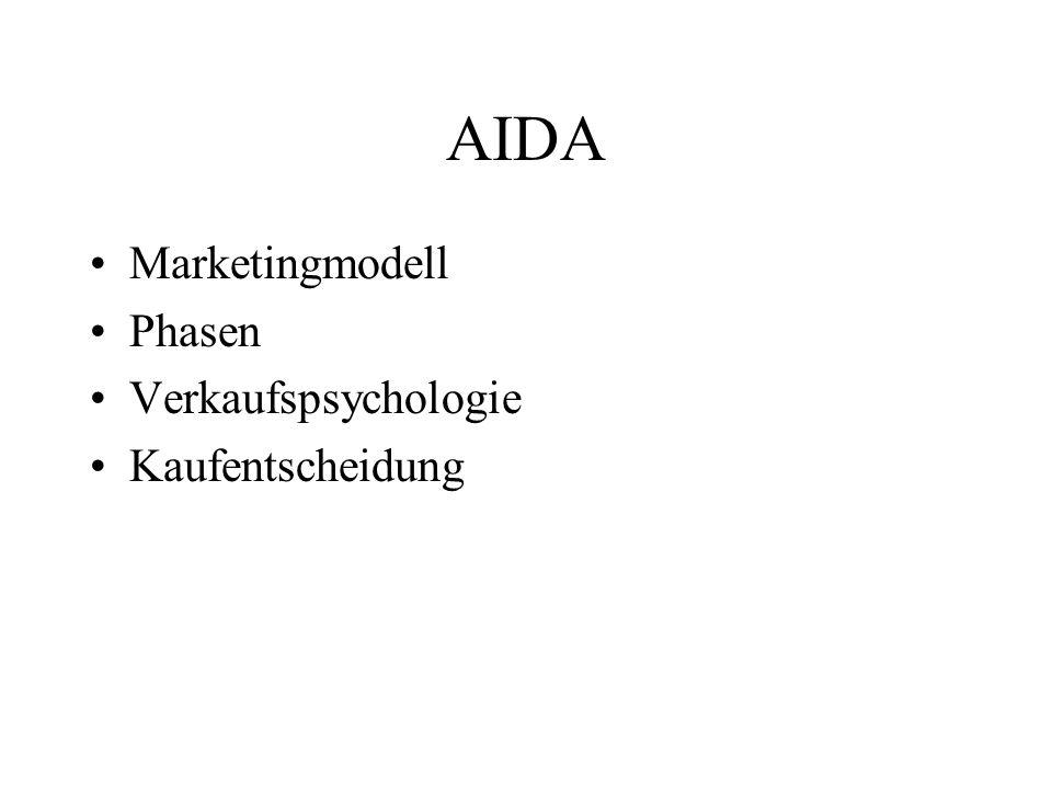 AIDA Marketingmodell Phasen Verkaufspsychologie Kaufentscheidung