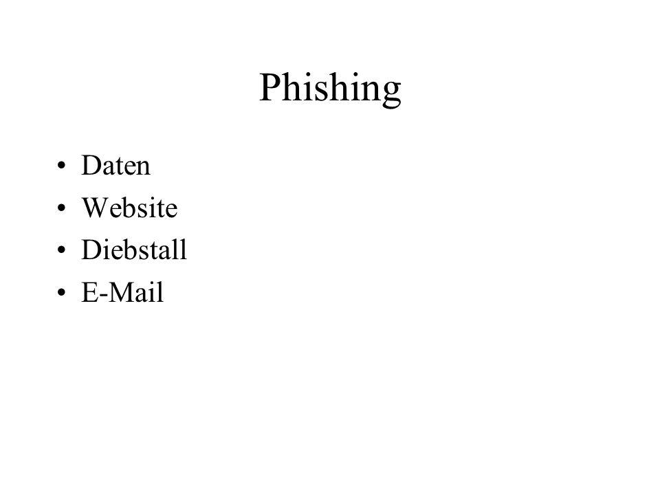Phishing Daten Website Diebstall E-Mail