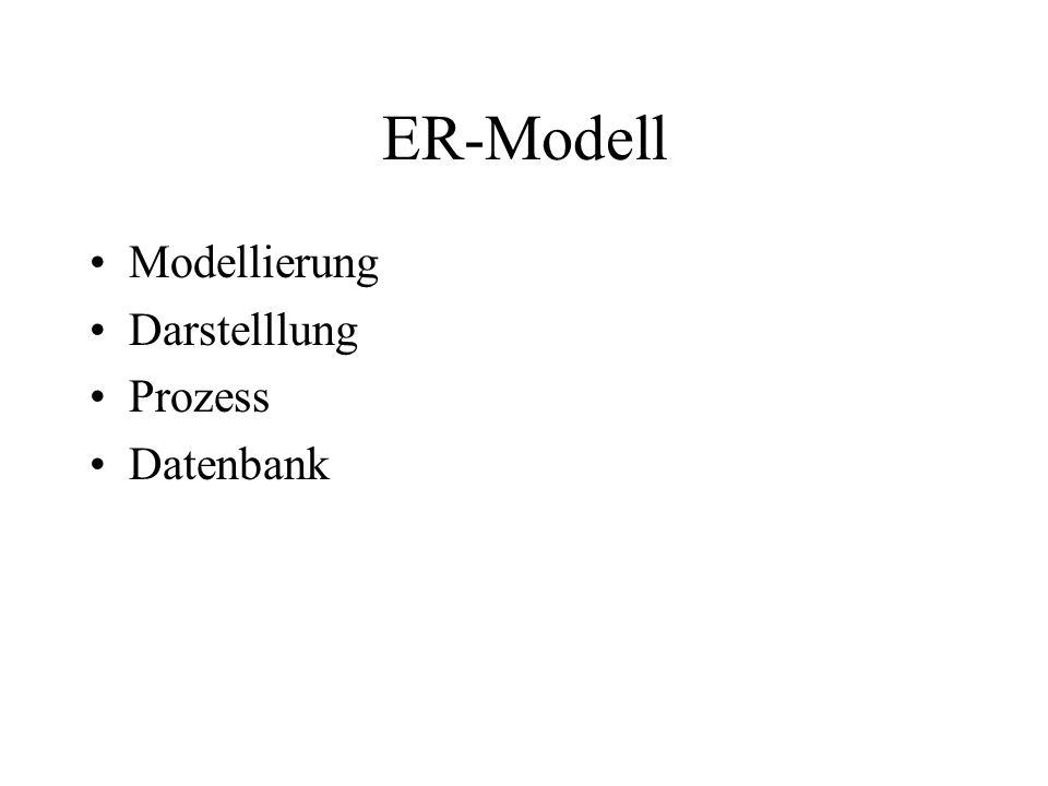 ER-Modell Modellierung Darstelllung Prozess Datenbank