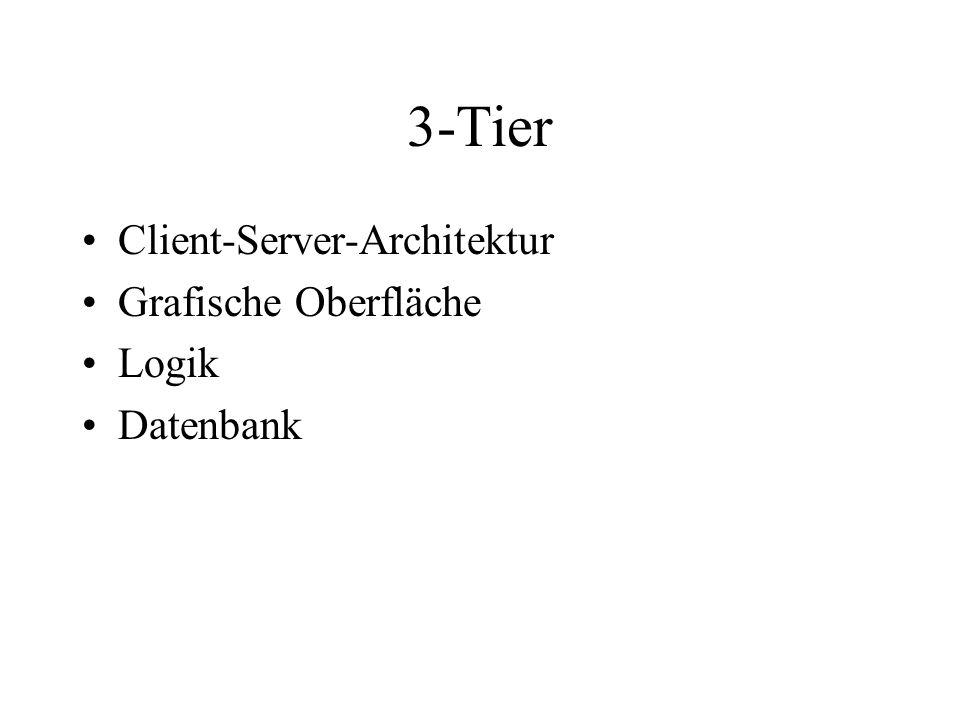 3-Tier Client-Server-Architektur Grafische Oberfläche Logik Datenbank