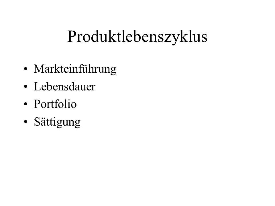 Produktlebenszyklus Markteinführung Lebensdauer Portfolio Sättigung