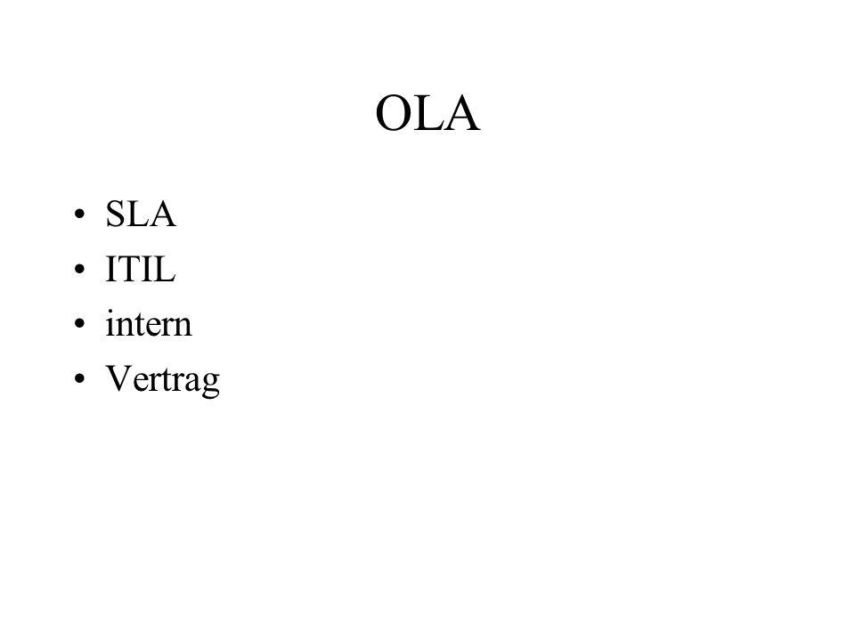 OLA SLA ITIL intern Vertrag