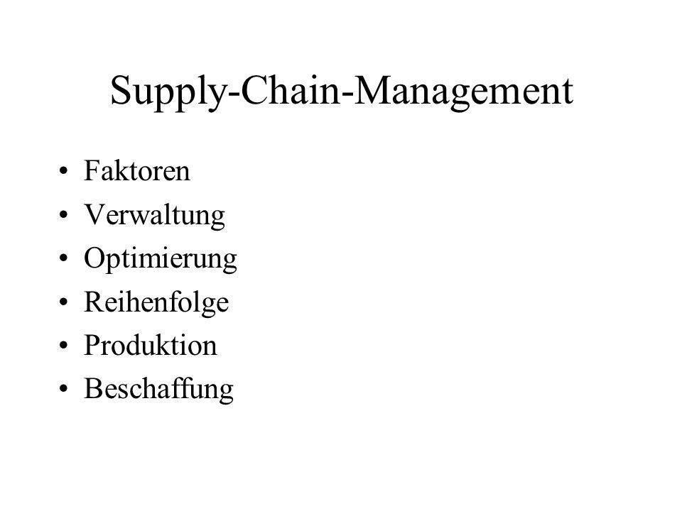 Supply-Chain-Management Faktoren Verwaltung Optimierung Reihenfolge Produktion Beschaffung