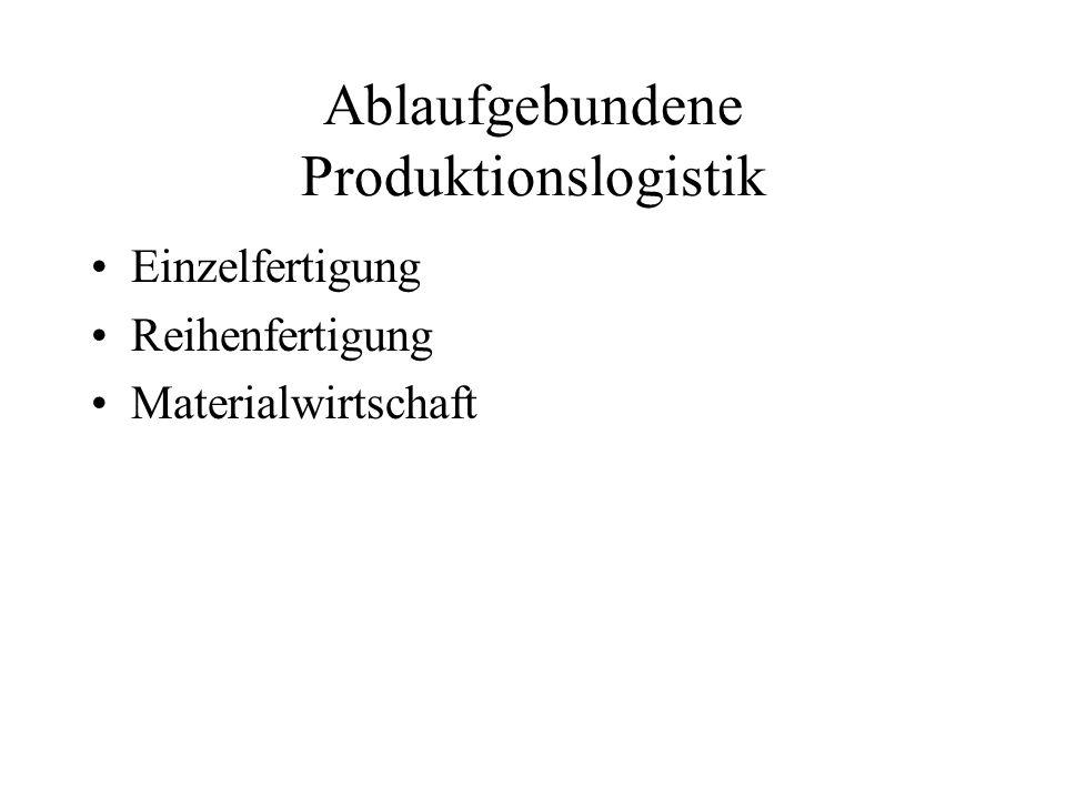 Ablaufgebundene Produktionslogistik Einzelfertigung Reihenfertigung Materialwirtschaft