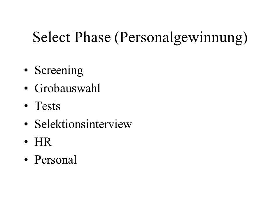 Select Phase (Personalgewinnung) Screening Grobauswahl Tests Selektionsinterview HR Personal