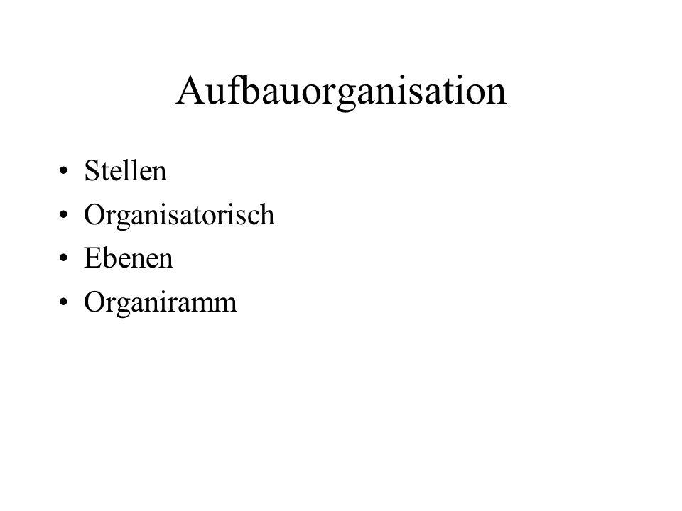 Aufbauorganisation Stellen Organisatorisch Ebenen Organiramm