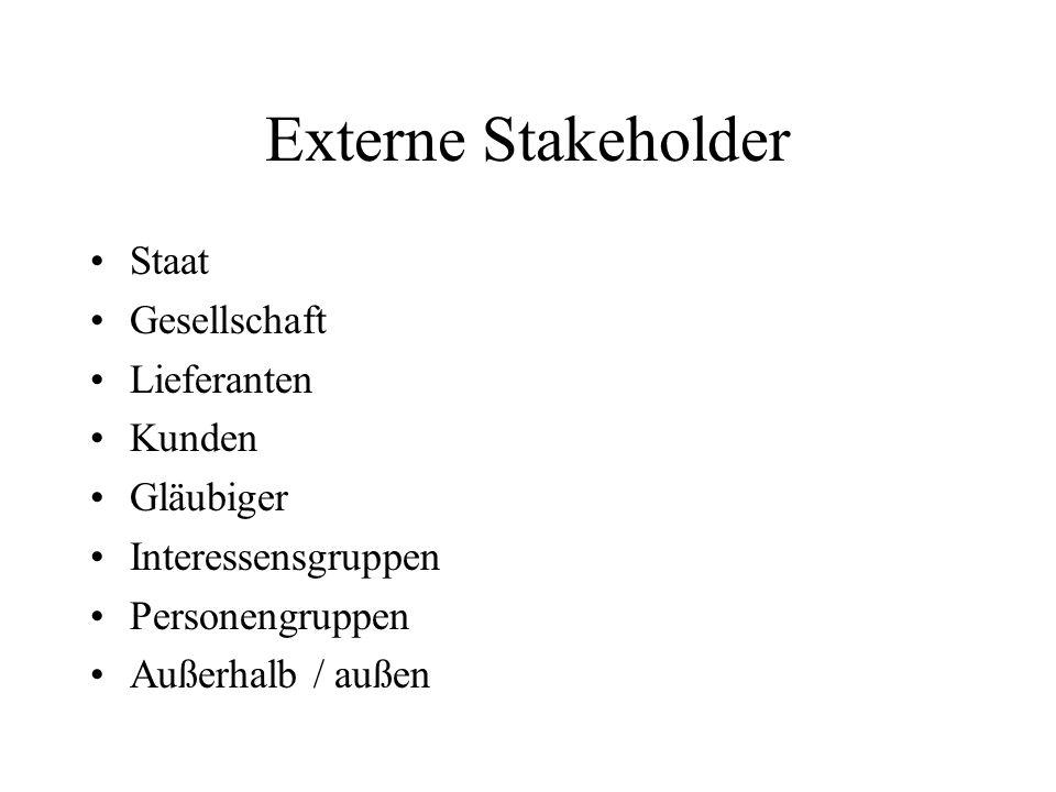 Externe Stakeholder Staat Gesellschaft Lieferanten Kunden Gläubiger Interessensgruppen Personengruppen Außerhalb / außen