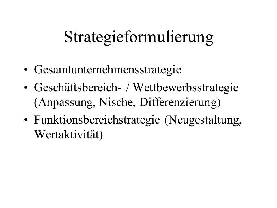 Strategieformulierung Gesamtunternehmensstrategie Geschäftsbereich- / Wettbewerbsstrategie (Anpassung, Nische, Differenzierung) Funktionsbereichstrategie (Neugestaltung, Wertaktivität)