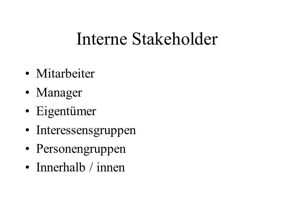 Interne Stakeholder Mitarbeiter Manager Eigentümer Interessensgruppen Personengruppen Innerhalb / innen