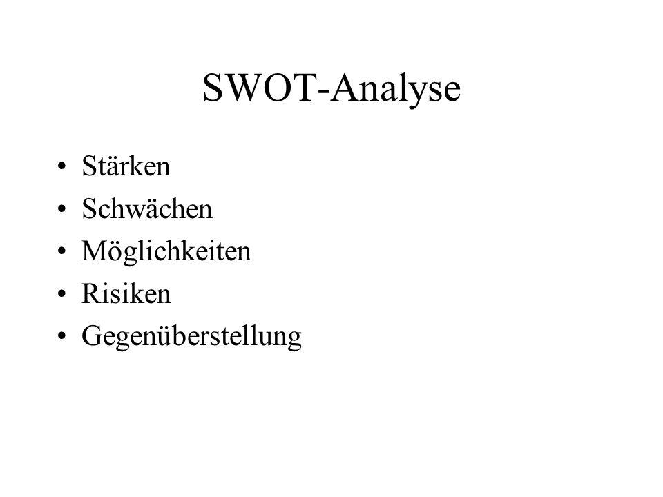 SWOT-Analyse Stärken Schwächen Möglichkeiten Risiken Gegenüberstellung