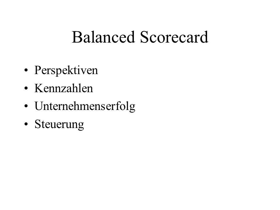 Balanced Scorecard Perspektiven Kennzahlen Unternehmenserfolg Steuerung