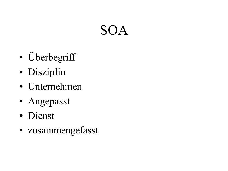 SOA Überbegriff Disziplin Unternehmen Angepasst Dienst zusammengefasst