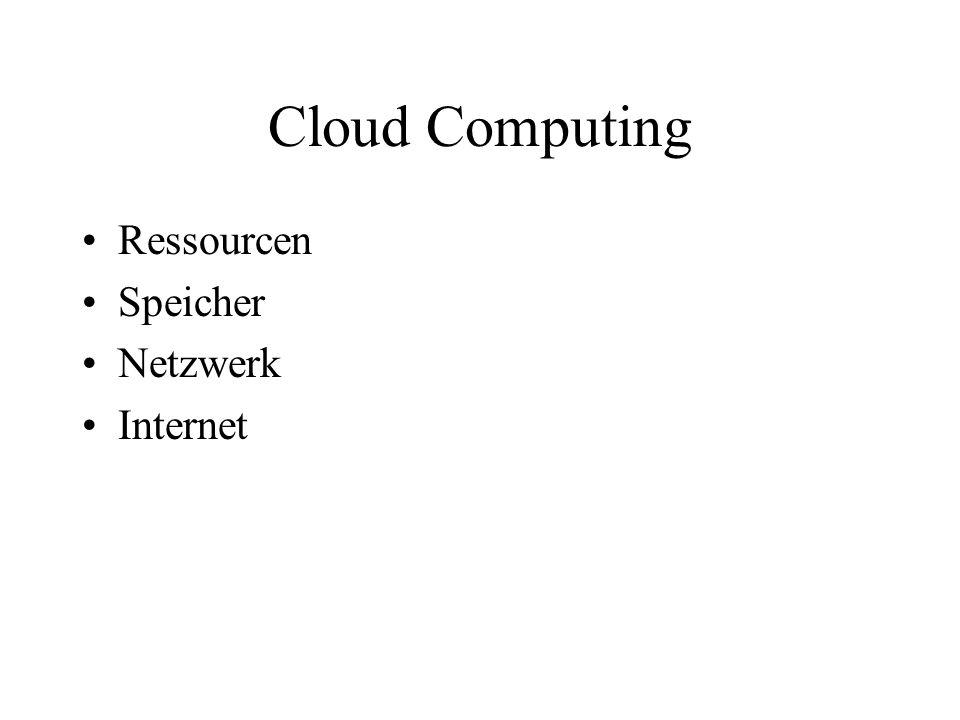 Cloud Computing Ressourcen Speicher Netzwerk Internet