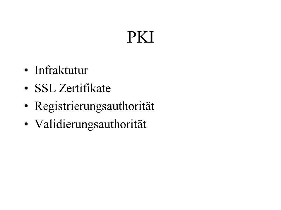 PKI Infraktutur SSL Zertifikate Registrierungsauthorität Validierungsauthorität