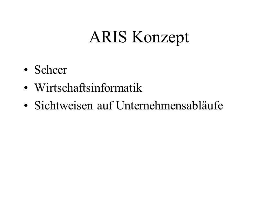 ARIS Konzept Scheer Wirtschaftsinformatik Sichtweisen auf Unternehmensabläufe
