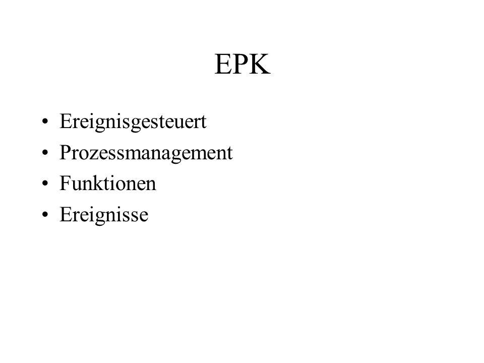 EPK Ereignisgesteuert Prozessmanagement Funktionen Ereignisse