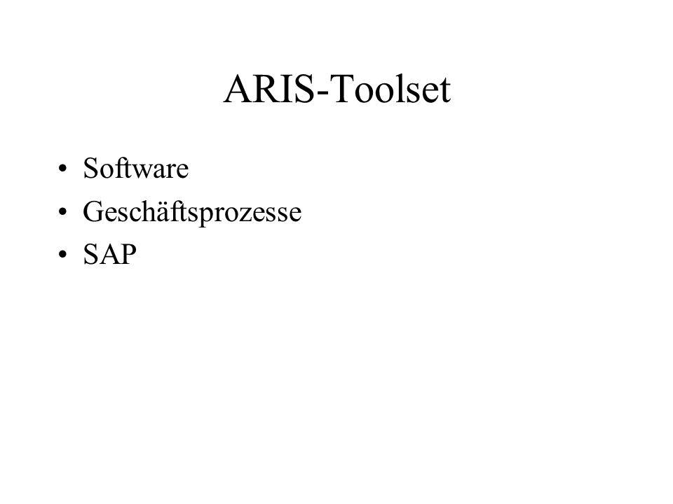 ARIS-Toolset Software Geschäftsprozesse SAP