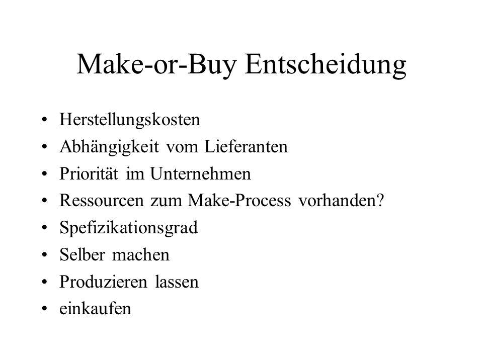 Make-or-Buy Entscheidung Herstellungskosten Abhängigkeit vom Lieferanten Priorität im Unternehmen Ressourcen zum Make-Process vorhanden.