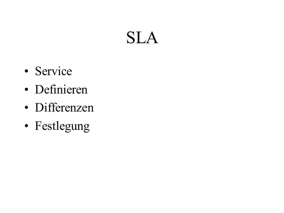 SLA Service Definieren Differenzen Festlegung
