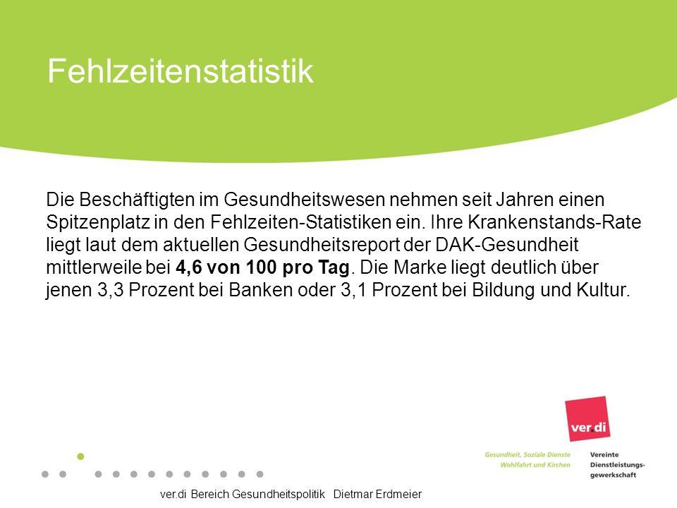 ver.di Bereich Gesundheitspolitik Dietmar Erdmeier Die Beschäftigten im Gesundheitswesen nehmen seit Jahren einen Spitzenplatz in den Fehlzeiten-Statistiken ein.