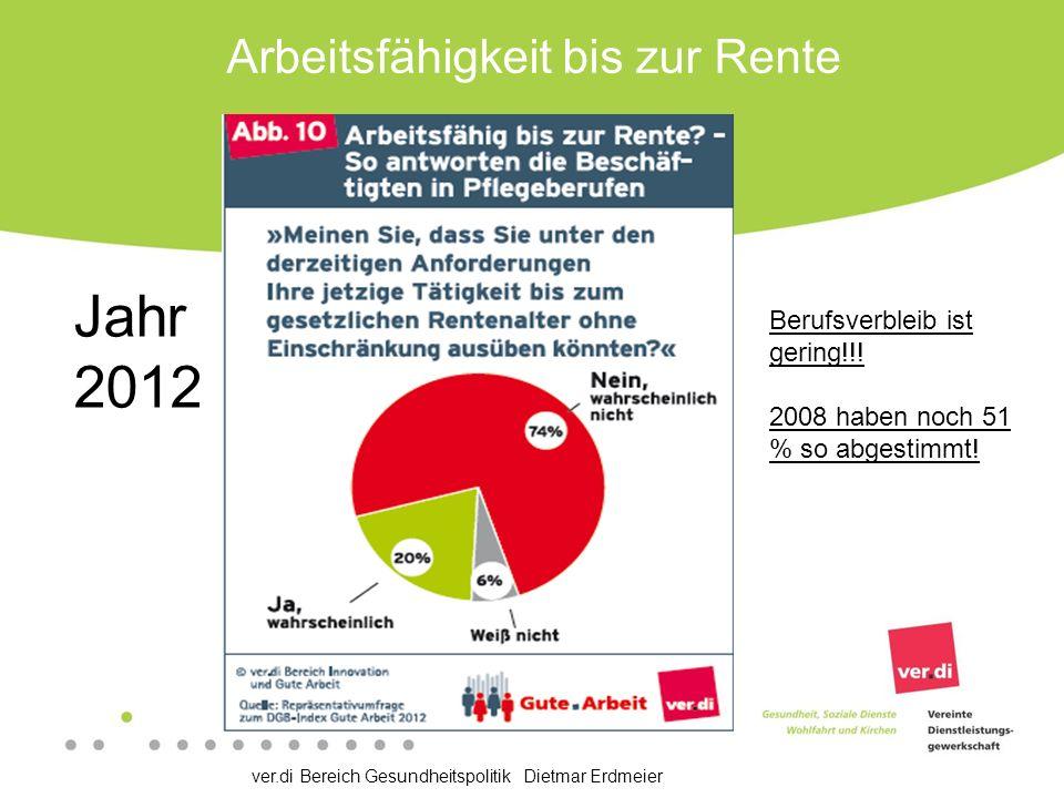 ver.di Bereich Gesundheitspolitik Dietmar Erdmeier Arbeitsfähigkeit bis zur Rente Berufsverbleib ist gering!!.