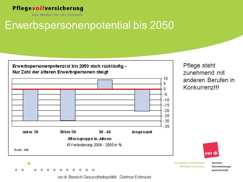 ver.di Bereich Gesundheitspolitik Dietmar Erdmeier Erwerbspersonenpotential bis 2050 Pflege steht zunehmend mit anderen Berufen in Konkurrenz!!!