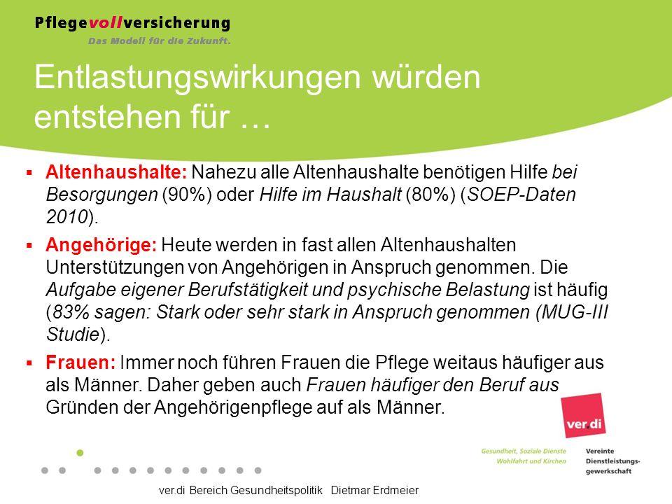 ver.di Bereich Gesundheitspolitik Dietmar Erdmeier Entlastungswirkungen würden entstehen für …  Altenhaushalte: Nahezu alle Altenhaushalte benötigen Hilfe bei Besorgungen (90%) oder Hilfe im Haushalt (80%) (SOEP-Daten 2010).