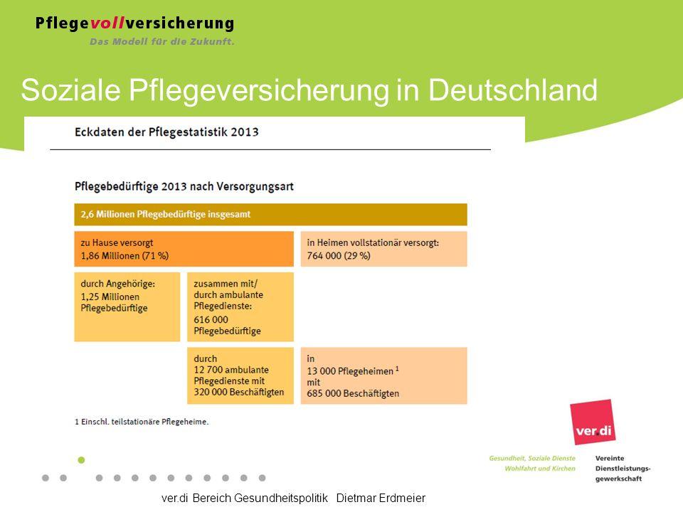 ver.di Bereich Gesundheitspolitik Dietmar Erdmeier Soziale Pflegeversicherung in Deutschland