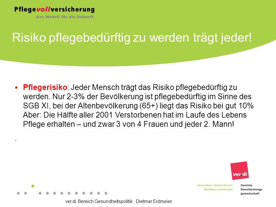 ver.di Bereich Gesundheitspolitik Dietmar Erdmeier Risiko pflegebedürftig zu werden trägt jeder.