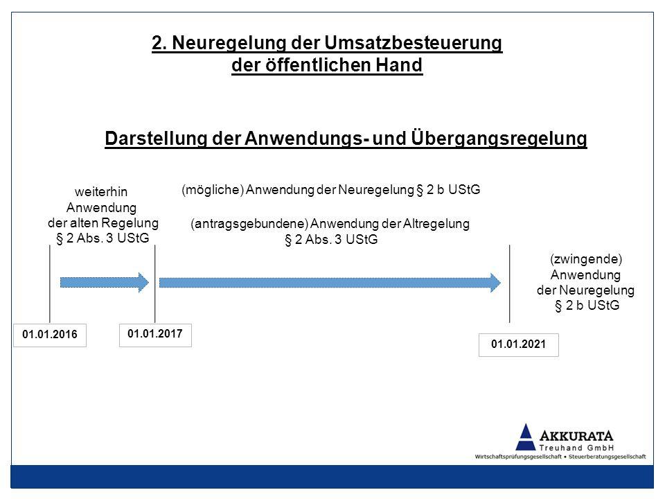 Darstellung der Anwendungs- und Übergangsregelung 01.01.2016 01.01.2017 01.01.2021 weiterhin Anwendung der alten Regelung § 2 Abs.