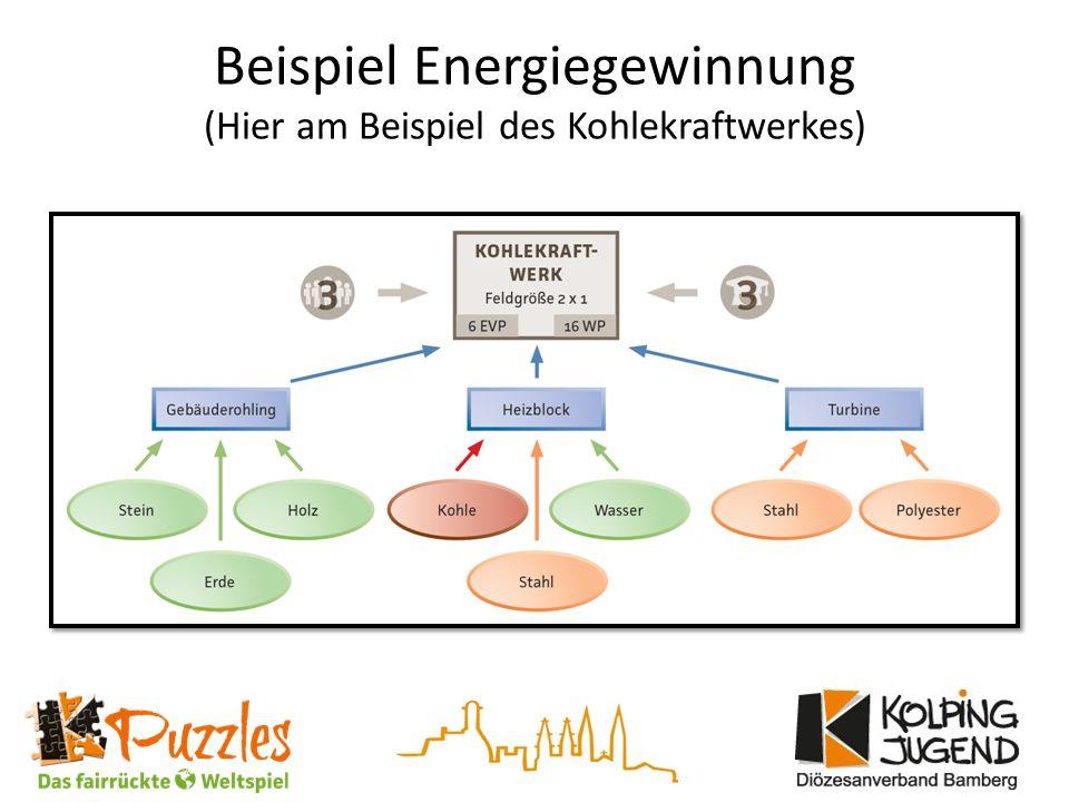 Beispiel Energiegewinnung (Hier am Beispiel des Kohlekraftwerkes)