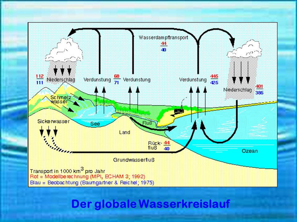 Wasser für eine wachsende Bevölkerung