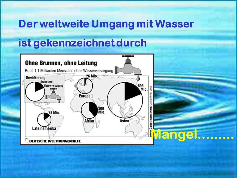 Wasser ist nichts - solange du es hast ! Sprichwort der Tuareg
