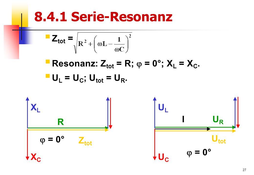 27 8.4.1 Serie-Resonanz  Z tot =  Resonanz: Z tot = R;  = 0°; X L = X C.