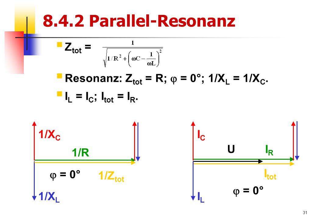31 8.4.2 Parallel-Resonanz  Z tot =  Resonanz: Z tot = R;  = 0°; 1/X L = 1/X C.