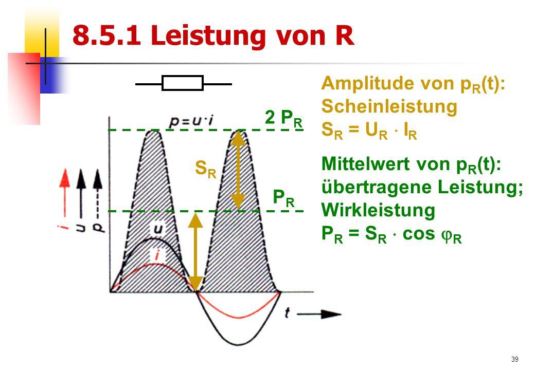 39 PRPR 2 P R SRSR 8.5.1 Leistung von R Amplitude von p R (t): Scheinleistung S R = U R  I R Mittelwert von p R (t): übertragene Leistung; Wirkleistung P R = S R  cos  R