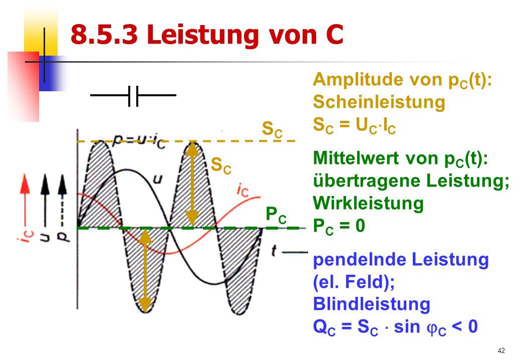42 8.5.3 Leistung von C SCSC SCSC PCPC Amplitude von p C (t): Scheinleistung S C = U C  I C Mittelwert von p C (t): übertragene Leistung; Wirkleistung P C = 0 pendelnde Leistung (el.