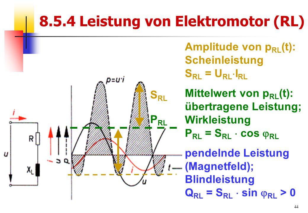 44 S RL 8.5.4 Leistung von Elektromotor (RL) P RL Amplitude von p RL (t): Scheinleistung S RL = U RL  I RL Mittelwert von p RL (t): übertragene Leistung; Wirkleistung P RL = S RL  cos  RL pendelnde Leistung (Magnetfeld); Blindleistung Q RL = S RL  sin  RL > 0