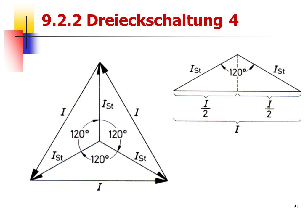 61 9.2.2 Dreieckschaltung 4