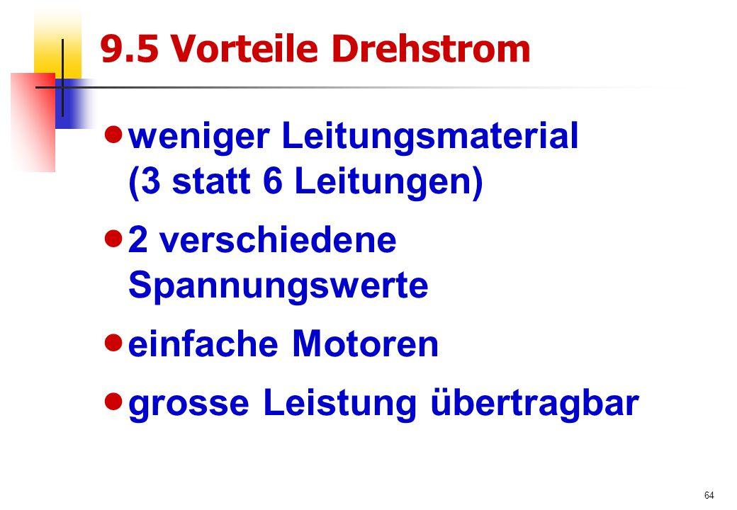 64 9.5 Vorteile Drehstrom  weniger Leitungsmaterial (3 statt 6 Leitungen)  2 verschiedene Spannungswerte  einfache Motoren  grosse Leistung übertragbar