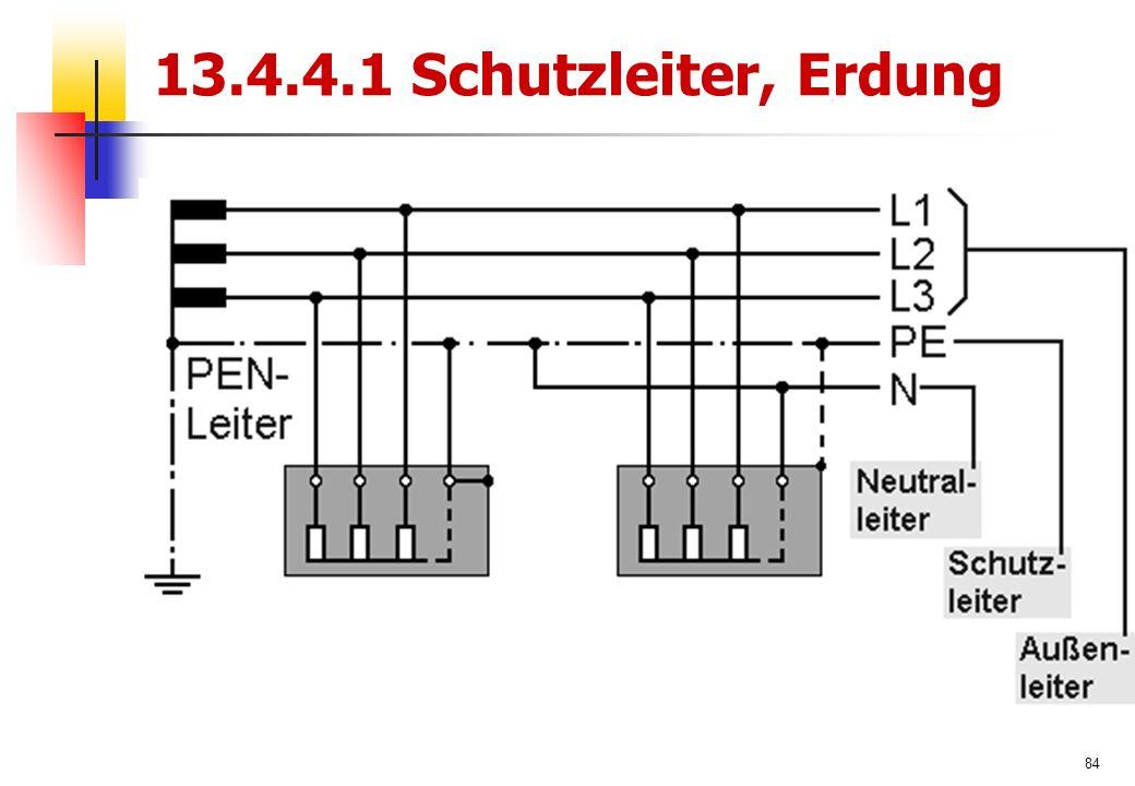Tolle Schaltplan Des Lüfterzentrumsrelais Galerie - Die Besten ...
