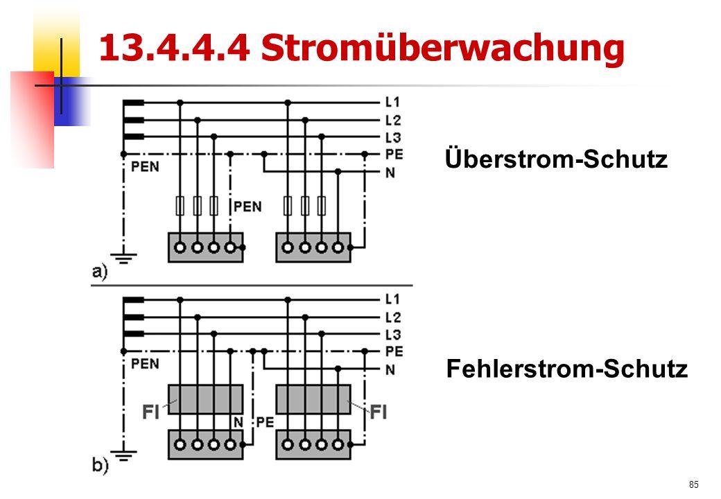 85 13.4.4.4 Stromüberwachung Überstrom-Schutz Fehlerstrom-Schutz